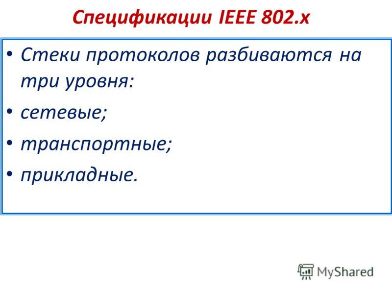 Спецификации IEEE 802.х Стеки протоколов разбиваются на три уровня: сетевые; транспортные; прикладные.