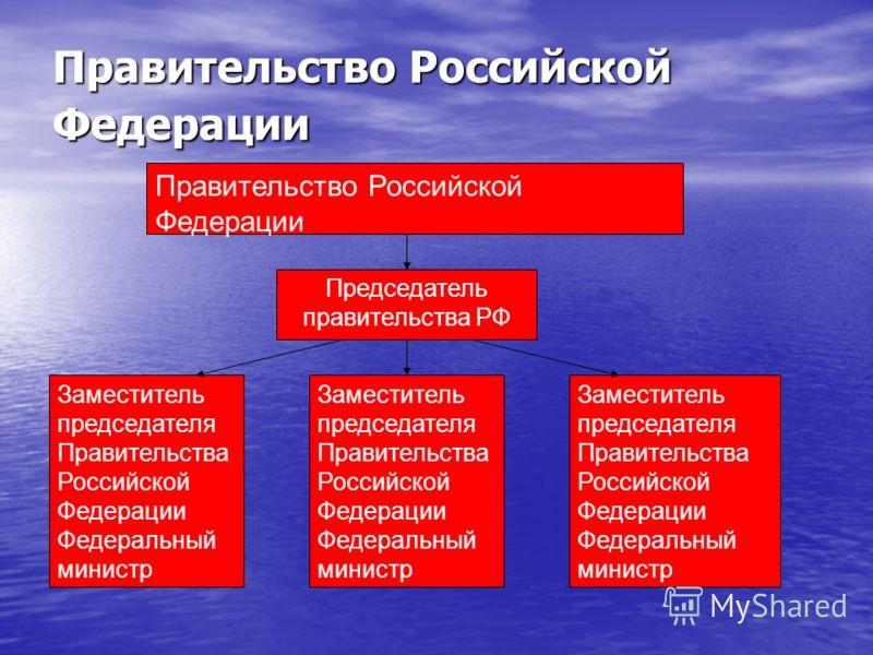 Правительство Российской Федерации Правительство Российской Федерации Председатель правительства РФ Заместитель председателя Правительства Российской Федерации Федеральный министр Заместитель председателя Правительства Российской Федерации Федеральны