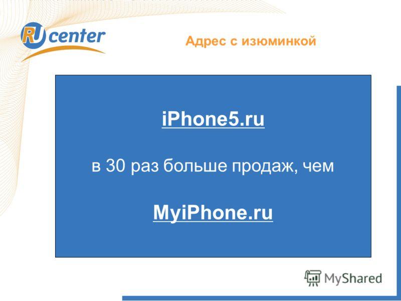 Адрес с изюминкой Доменное имя Средство адресации Средство индивидуализации iPhone5.ru в 30 раз больше продаж, чем MyiPhone.ru