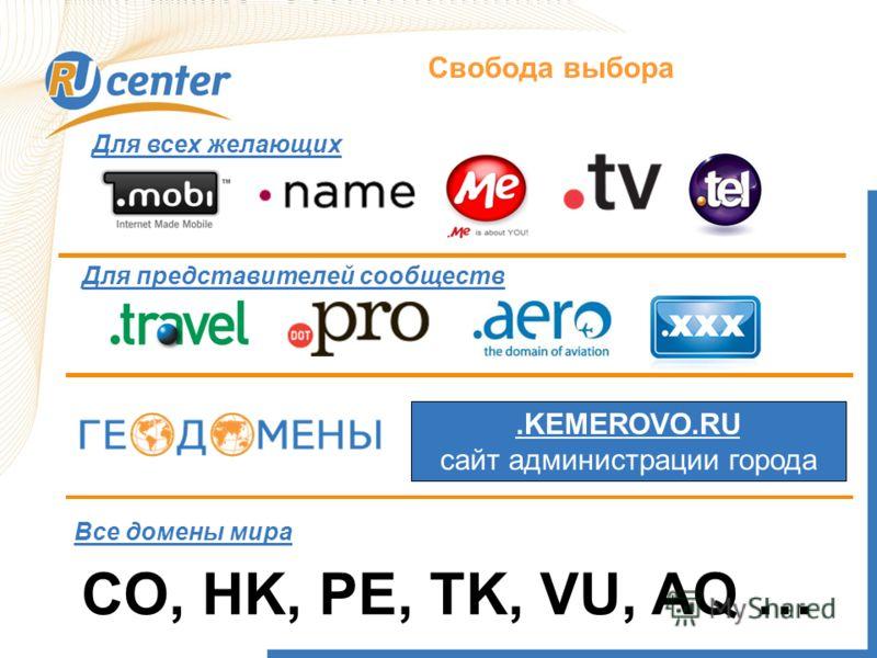 Как работает домен TEL? Свобода выбора Для всех желающих Для представителей сообществ Все домены мира MSK.RU, SPB.RU, NOV.RU, KALUGA.SU, и еще более 60 доменов CO, HK, PE, TK, VU, AQ ….KEMEROVO.RU сайт администрации города
