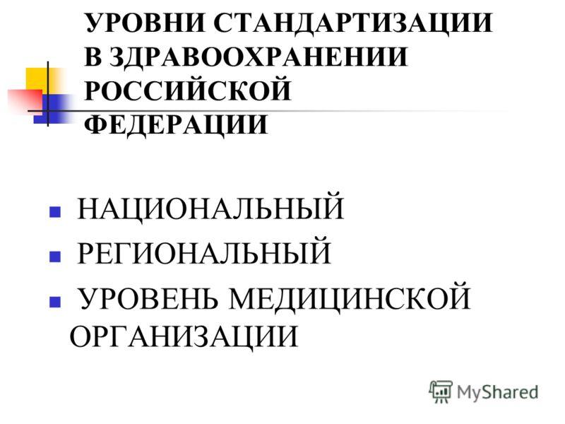 УРОВНИ СТАНДАРТИЗАЦИИ В ЗДРАВООХРАНЕНИИ РОССИЙСКОЙ ФЕДЕРАЦИИ НАЦИОНАЛЬНЫЙ РЕГИОНАЛЬНЫЙ УРОВЕНЬ МЕДИЦИНСКОЙ ОРГАНИЗАЦИИ