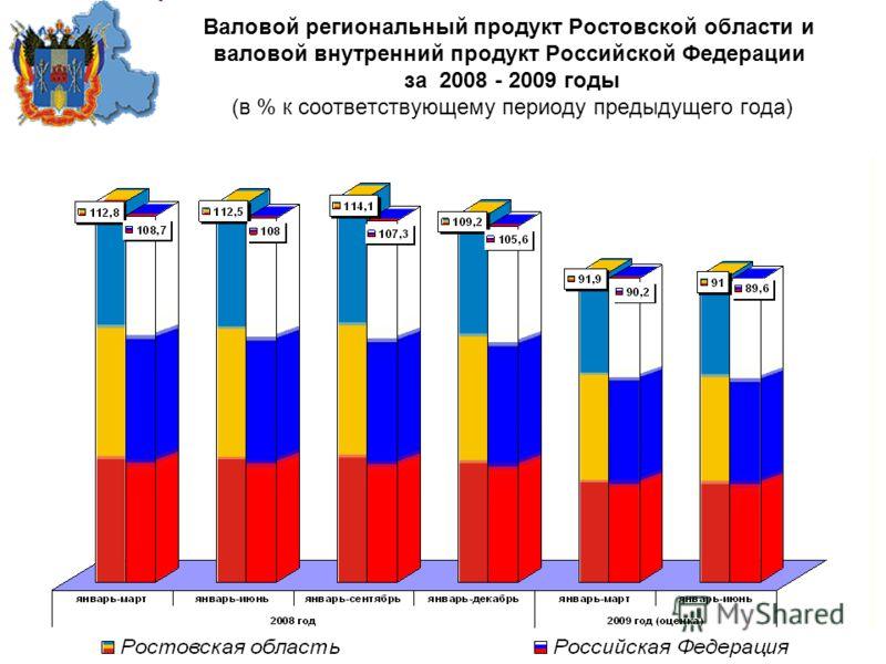 Валовой региональный продукт Ростовской области и валовой внутренний продукт Российской Федерации за 2008 - 2009 годы (в % к соответствующему периоду предыдущего года)
