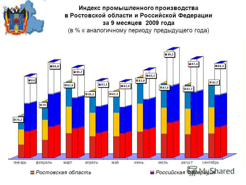 Индекс промышленного производства в Ростовской области и Российской Федерации за 9 месяцев 2009 года (в % к аналогичному периоду предыдущего года)