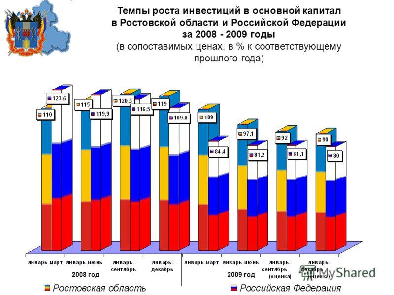 2009 год 2008 год Темпы роста инвестиций в основной капитал в Ростовской области и Российской Федерации за 2008 - 2009 годы (в сопоставимых ценах, в % к соответствующему прошлого года)