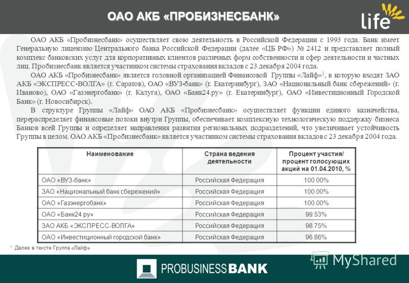 Финансовая Группа «Лайф» ОАО АКБ «ПРОБИЗНЕСБАНК» 2009 год 1 квартал 2010 года