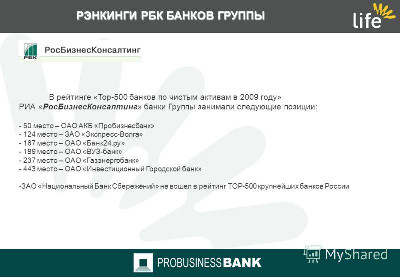 РЕЙТИНГИ, РЭНКИНГИ ОАО АКБ «ПРОБИЗНЕСБАНК» В рейтингах РИА «РосБизнесКонсалтинг» ОАО АКБ «Пробизнесбанк» занимал следующие позиции: -26 место - Крупнейшие банки по объёмам выданных кредитов малому и среднему бизнесу в 2009 году -37 место - Top500 при