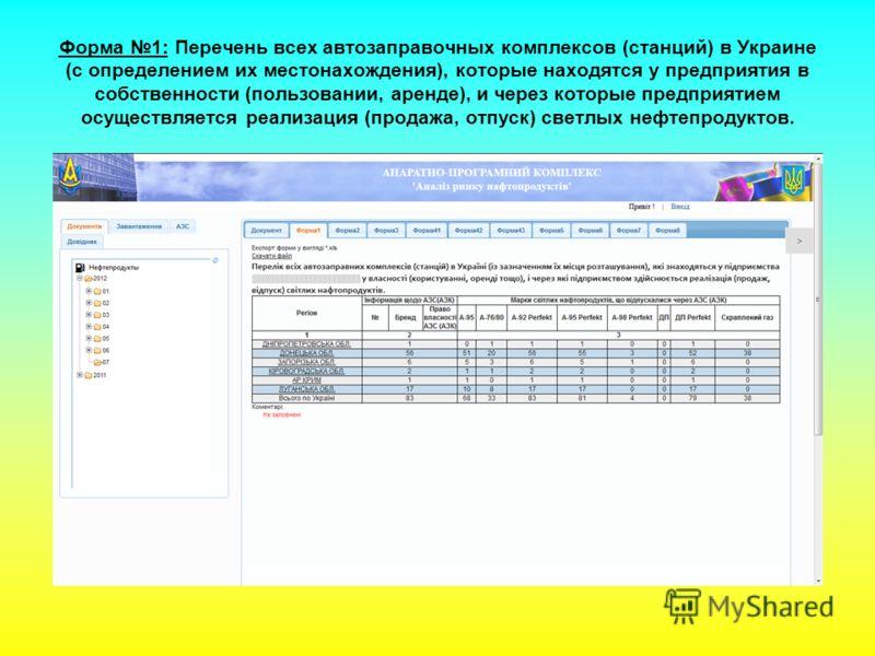 Форма 1: Перечень всех автозаправочных комплексов (станций) в Украине (с определением их местонахождения), которые находятся у предприятия в собственности (пользовании, аренде), и через которые предприятием осуществляется реализация (продажа, отпуск)