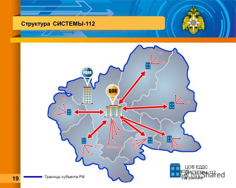 Границы субъекта РФ ЦОВ ЕДДС СИСТЕМЫ-112 в районе Структура СИСТЕМЫ-112 19