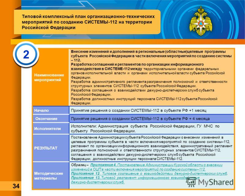 Наименование мероприятий Внесение изменений и дополнений в региональные (областные)целевые программы субъекта Российской Федерации в части включения мероприятий по созданию системы – 112. Разработка соглашений и регламентов по организации информацион