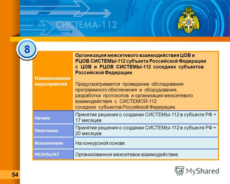 Наименование мероприятий Организация межсетевого взаимодействия ЦОВ и РЦОВ СИСТЕМЫ-112 субъекта Российской Федерации с ЦОВ и РЦОВ СИСТЕМЫ-112 соседних субъектов Российской Федерации Предусматривается проведение обследования программного обеспечения и