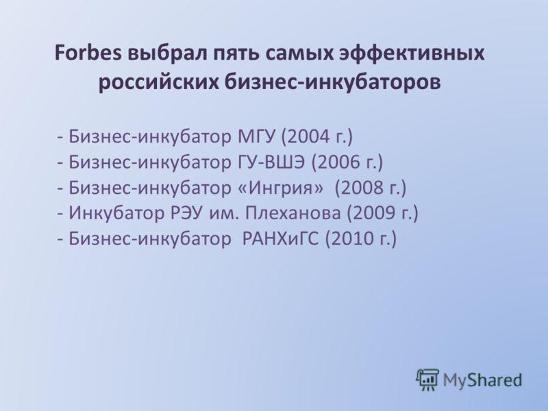 - Бизнес-инкубатор МГУ (2004 г.) - Бизнес-инкубатор ГУ-ВШЭ (2006 г.) - Бизнес-инкубатор «Ингрия» (2008 г.) - Инкубатор РЭУ им. Плеханова (2009 г.) - Бизнес-инкубатор РАНХиГС (2010 г.) Forbes выбрал пять самых эффективных российских бизнес-инкубаторов