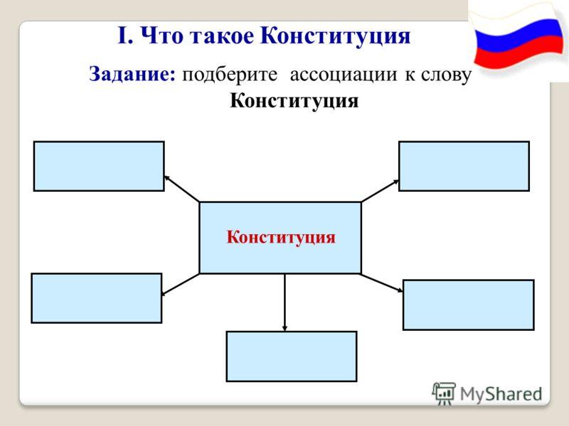 Задание: подберите ассоциации к слову Конституция I. Что такое Конституция Конституция
