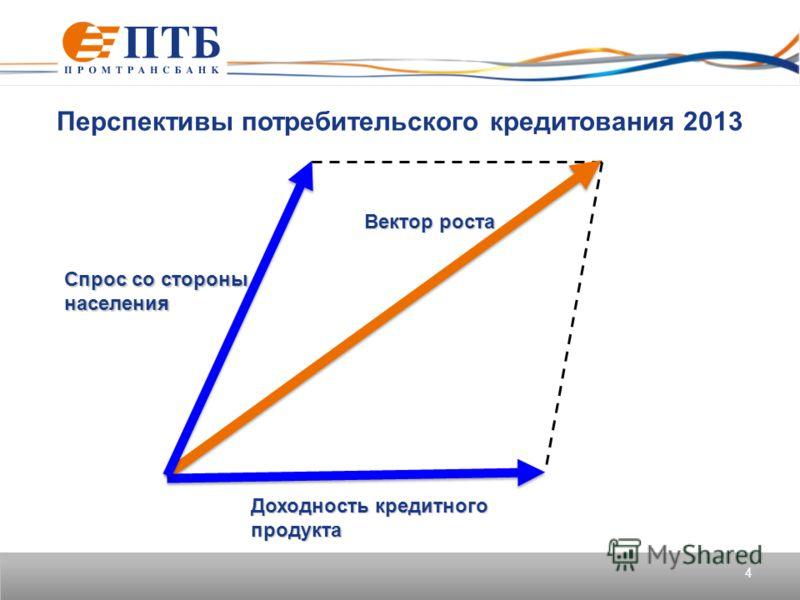 Перспективы потребительского кредитования 2013 4 Спрос со стороны населения Доходность кредитного продукта Вектор роста