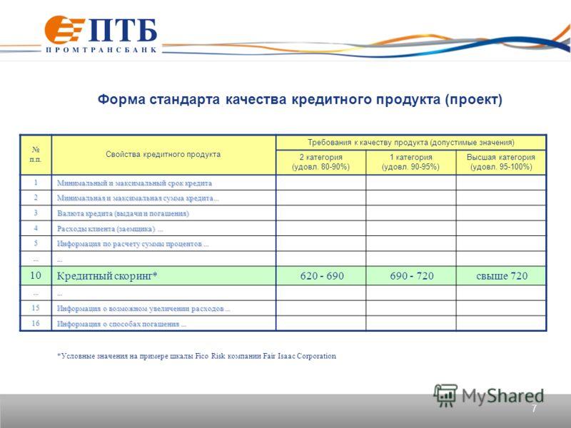 Форма стандарта качества кредитного продукта (проект) 7 п.п. Свойства кредитного продукта Требования к качеству продукта (допустимые значения) 2 категория (удовл. 80-90%) 1 категория (удовл. 90-95%) Высшая категория (удовл. 95-100%) 1 Минимальный и м
