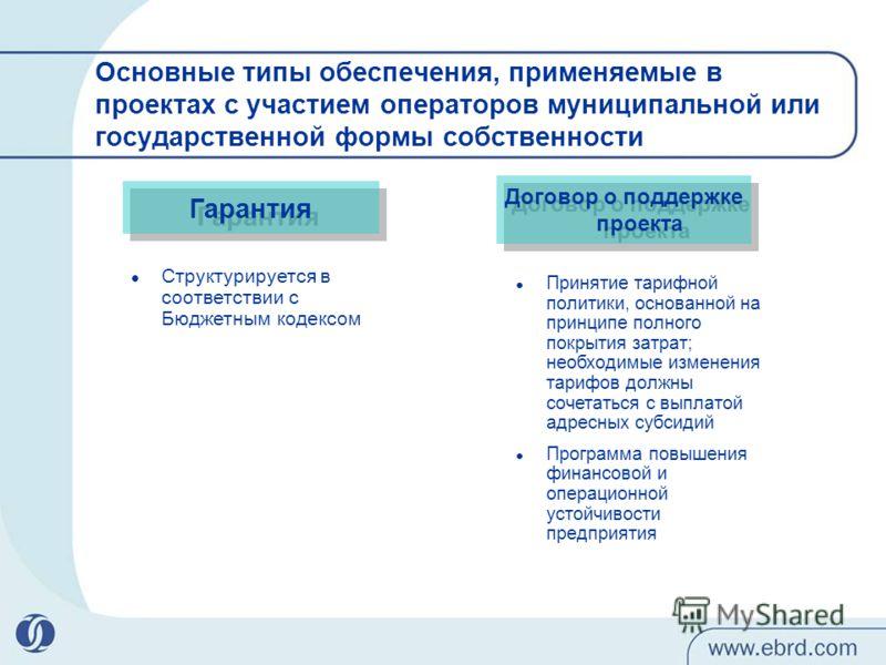 Основные типы обеспечения, применяемые в проектах с участием операторов муниципальной или государственной формы собственности Гарантия Договор о поддержке проекта Структурируется в соответствии с Бюджетным кодексом Принятие тарифной политики, основан