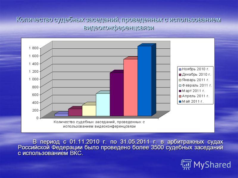 Количество судебных заседаний, проведенных с использованием видеоконференцсвязи В период с 01.11.2010 г. по 31.05.2011 г. в арбитражных судах Российской Федерации было проведено более 3500 судебных заседаний с использованием ВКС.