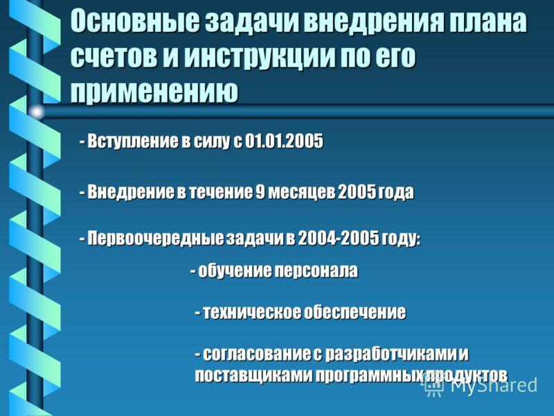 Основные задачи внедрения плана счетов и инструкции по его применению - Вступление в силу с 01.01.2005 - Первоочередные задачи в 2004-2005 году: - Внедрение в течение 9 месяцев 2005 года - обучение персонала - техническое обеспечение - согласование с