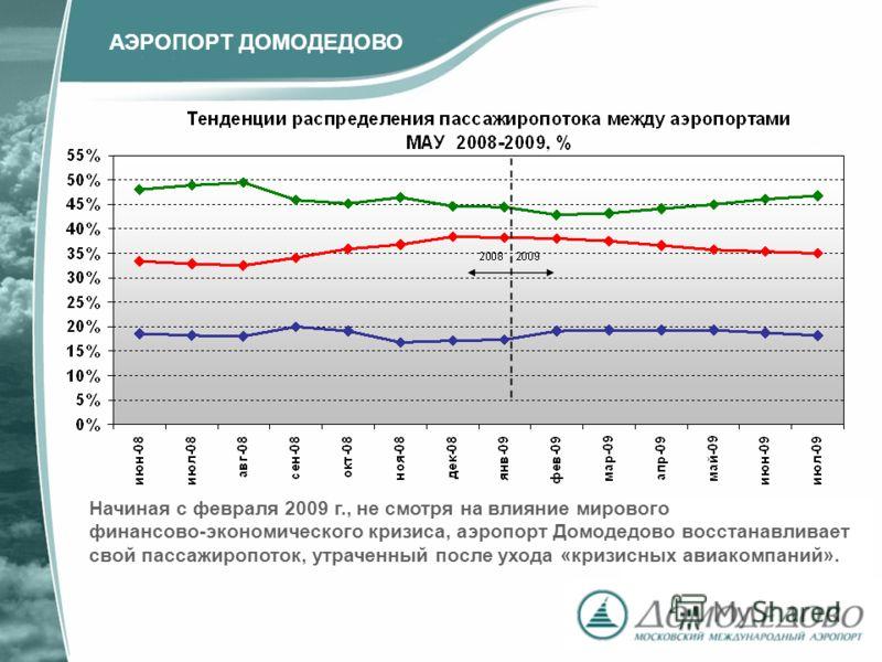 Начиная с февраля 2009 г., не смотря на влияние мирового финансово-экономического кризиса, аэропорт Домодедово восстанавливает свой пассажиропоток, утраченный после ухода «кризисных авиакомпаний». АЭРОПОРТ ДОМОДЕДОВО