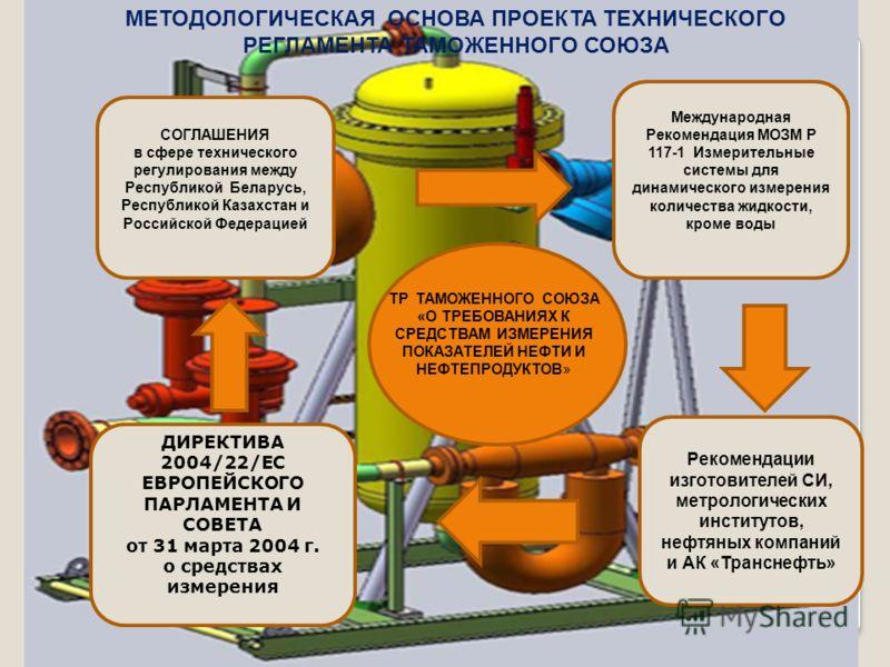 Международная Рекомендация МОЗМ Р 117-1 Измерительные системы для динамического измерения количества жидкости, кроме воды Рекомендации изготовителей СИ, метрологических институтов, нефтяных компаний и АК «Транснефть» СОГЛАШЕНИЯ в сфере технического р