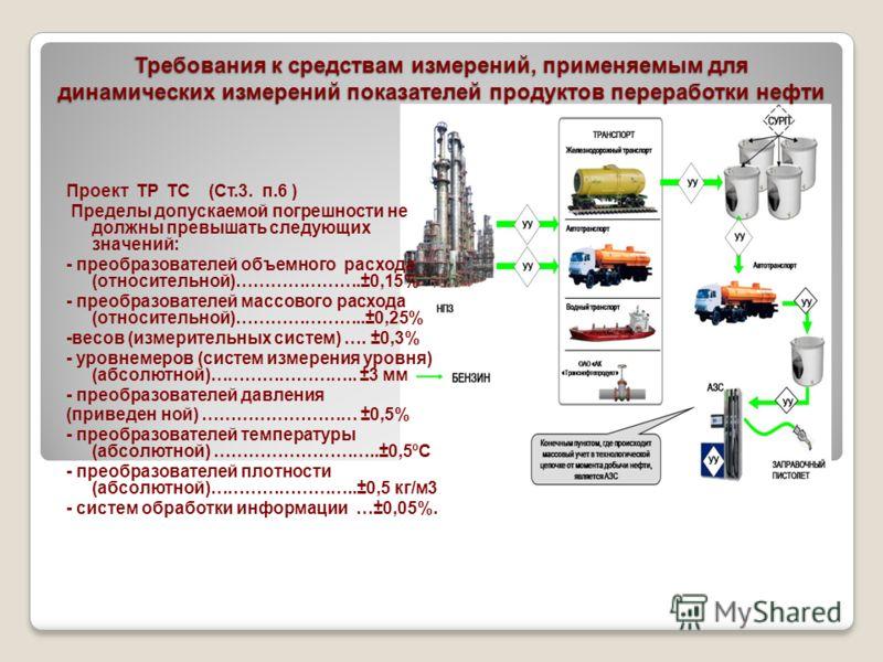 Требования к средствам измерений, применяемым для динамических измерений показателей продуктов переработки нефти Проект ТР ТС (Ст.3. п.6 ) Пределы допускаемой погрешности не должны превышать следующих значений: - преобразователей объемного расхода (о