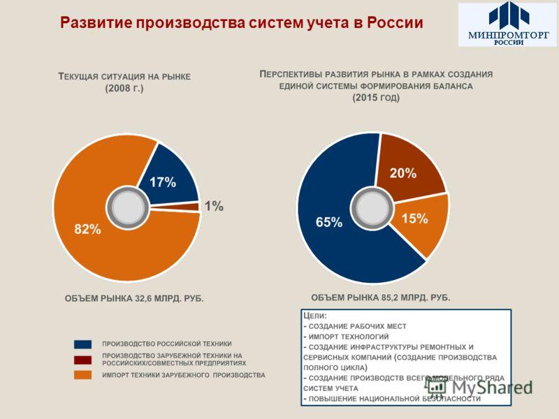 Развитие производства систем учета в России