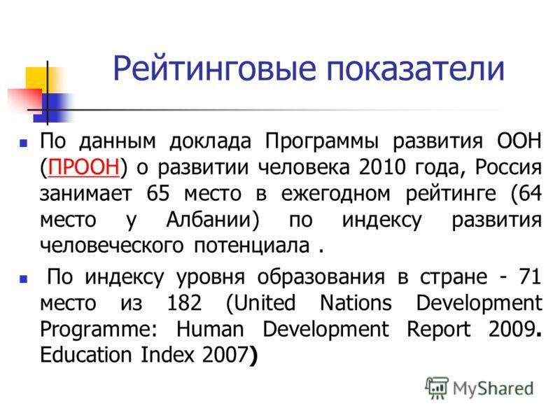 Рейтинговые показатели По данным доклада Программы развития ООН (ПРООН) о развитии человека 2010 года, Россия занимает 65 место в ежегодном рейтинге (64 место у Албании) по индексу развития человеческого потенциала.ПРООН По индексу уровня образования
