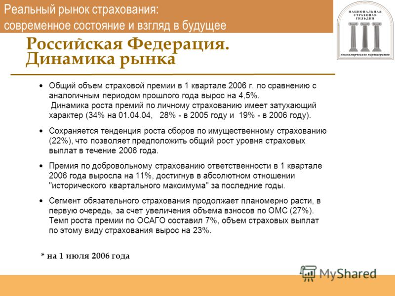 Национальная страховая гильдия http://www.nsgildia.ru/ Реальный рынок страхования: современное состояние и взгляд в будущее Общий объем страховой премии в 1 квартале 2006 г. по сравнению с аналогичным периодом прошлого года вырос на 4,5%. Динамика ро