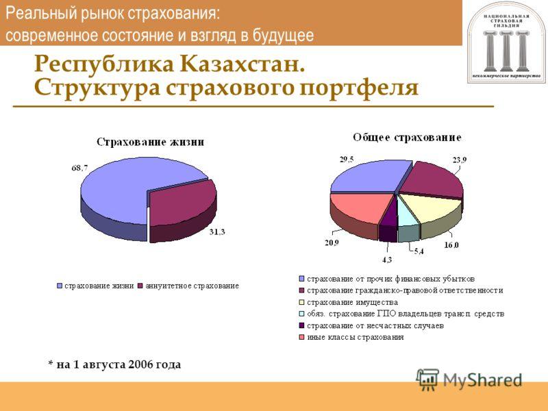 Национальная страховая гильдия http://www.nsgildia.ru/ Республика Казахстан. Структура страхового портфеля Реальный рынок страхования: современное состояние и взгляд в будущее * на 1 августа 2006 года