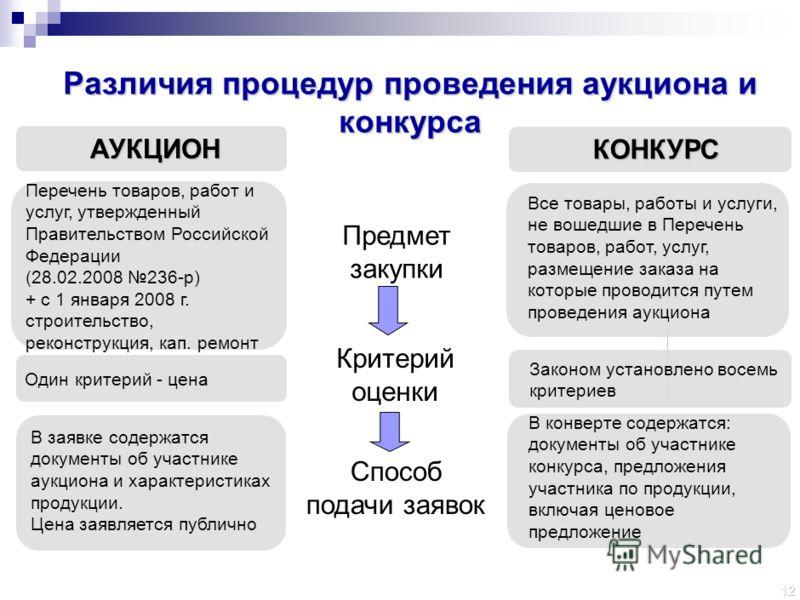 Новости Биологический факультет МГУ