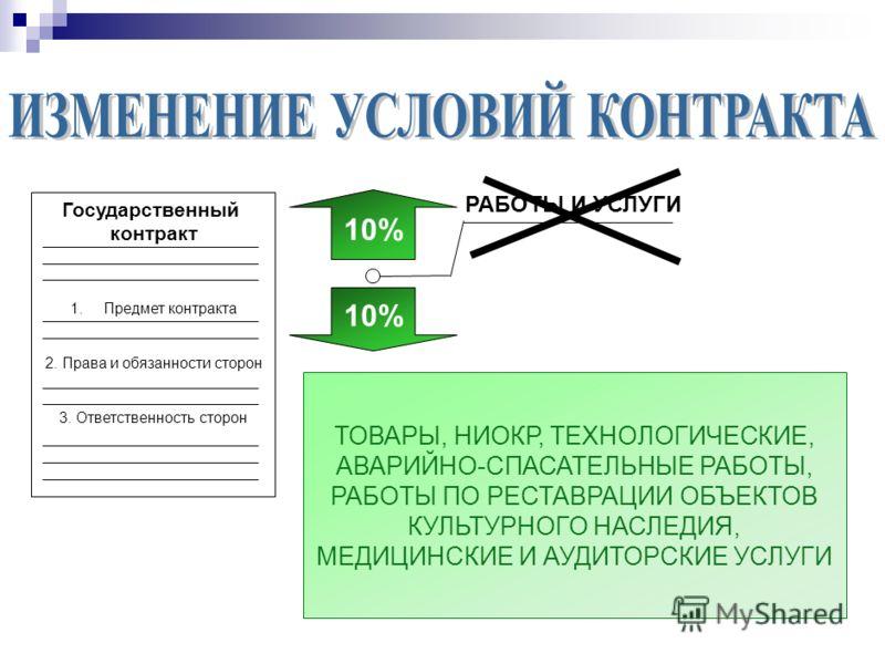 10% РАБОТЫ И УСЛУГИ Государственный контракт 1.Предмет контракта 2. Права и обязанности сторон 3. Ответственность сторон ТОВАРЫ, НИОКР, ТЕХНОЛОГИЧЕСКИЕ, АВАРИЙНО-СПАСАТЕЛЬНЫЕ РАБОТЫ, РАБОТЫ ПО РЕСТАВРАЦИИ ОБЪЕКТОВ КУЛЬТУРНОГО НАСЛЕДИЯ, МЕДИЦИНСКИЕ И