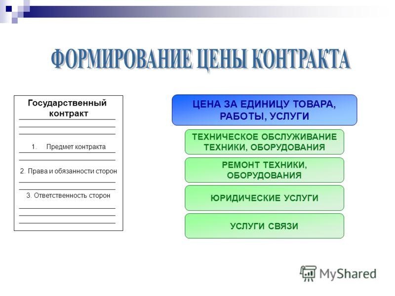 ЦЕНА ЗА ЕДИНИЦУ ТОВАРА, РАБОТЫ, УСЛУГИ Государственный контракт 1.Предмет контракта 2. Права и обязанности сторон 3. Ответственность сторон ТЕХНИЧЕСКОЕ ОБСЛУЖИВАНИЕ ТЕХНИКИ, ОБОРУДОВАНИЯ РЕМОНТ ТЕХНИКИ, ОБОРУДОВАНИЯ ЮРИДИЧЕСКИЕ УСЛУГИ УСЛУГИ СВЯЗИ
