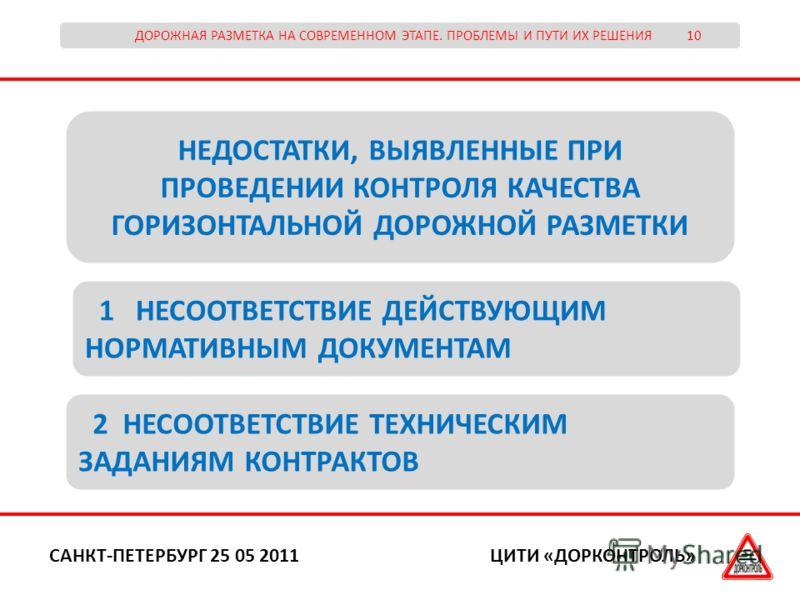 ДОРОЖНАЯ РАЗМЕТКА НА СОВРЕМЕННОМ ЭТАПЕ. ПРОБЛЕМЫ И ПУТИ ИХ РЕШЕНИЯ 10 ЦИТИ «ДОРКОНТРОЛЬ»САНКТ-ПЕТЕРБУРГ 25 05 2011 НЕДОСТАТКИ, ВЫЯВЛЕННЫЕ ПРИ ПРОВЕДЕНИИ КОНТРОЛЯ КАЧЕСТВА ГОРИЗОНТАЛЬНОЙ ДОРОЖНОЙ РАЗМЕТКИ 1 НЕСООТВЕТСТВИЕ ДЕЙСТВУЮЩИМ НОРМАТИВНЫМ ДОКУМ
