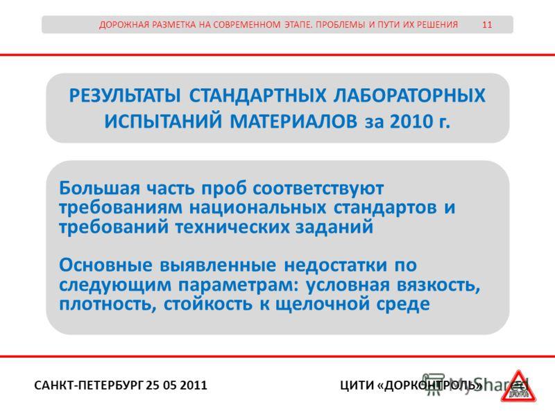 ДОРОЖНАЯ РАЗМЕТКА НА СОВРЕМЕННОМ ЭТАПЕ. ПРОБЛЕМЫ И ПУТИ ИХ РЕШЕНИЯ 11 ЦИТИ «ДОРКОНТРОЛЬ»САНКТ-ПЕТЕРБУРГ 25 05 2011 РЕЗУЛЬТАТЫ СТАНДАРТНЫХ ЛАБОРАТОРНЫХ ИСПЫТАНИЙ МАТЕРИАЛОВ за 2010 г. Большая часть проб соответствуют требованиям национальных стандарто