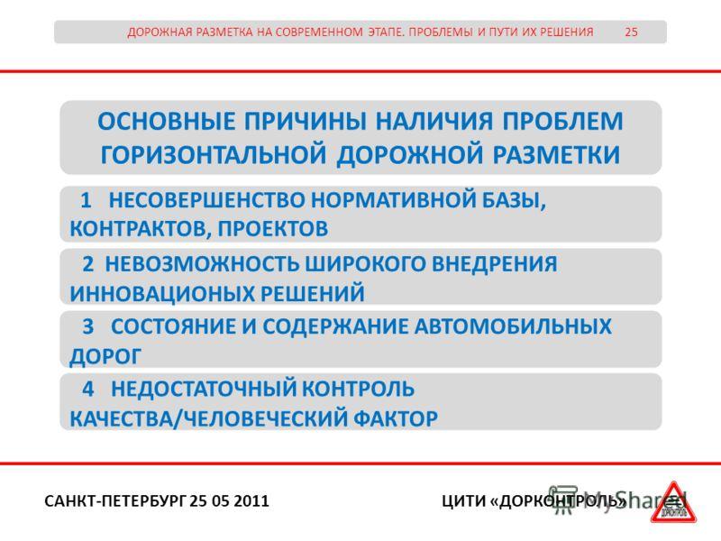 ДОРОЖНАЯ РАЗМЕТКА НА СОВРЕМЕННОМ ЭТАПЕ. ПРОБЛЕМЫ И ПУТИ ИХ РЕШЕНИЯ 25 ЦИТИ «ДОРКОНТРОЛЬ»САНКТ-ПЕТЕРБУРГ 25 05 2011 ОСНОВНЫЕ ПРИЧИНЫ НАЛИЧИЯ ПРОБЛЕМ ГОРИЗОНТАЛЬНОЙ ДОРОЖНОЙ РАЗМЕТКИ 1 НЕСОВЕРШЕНСТВО НОРМАТИВНОЙ БАЗЫ, КОНТРАКТОВ, ПРОЕКТОВ 2 НЕВОЗМОЖНОС