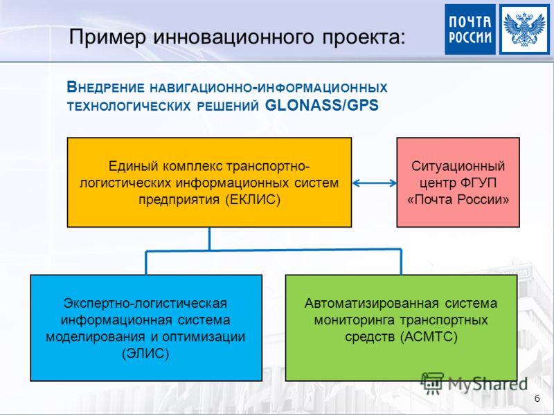 6 В НЕДРЕНИЕ НАВИГАЦИОННО - ИНФОРМАЦИОННЫХ ТЕХНОЛОГИЧЕСКИХ РЕШЕНИЙ GLONASS/GPS Единый комплекс транспортно- логистических информационных систем предприятия (ЕКЛИС) Экспертно-логистическая информационная система моделирования и оптимизации (ЭЛИС) Авто