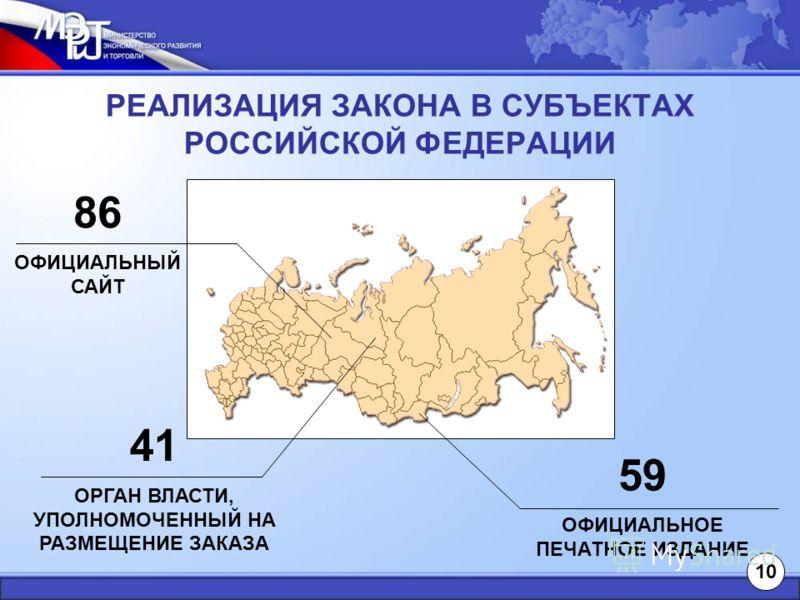 РЕАЛИЗАЦИЯ ЗАКОНА В СУБЪЕКТАХ РОССИЙСКОЙ ФЕДЕРАЦИИ 86 ОФИЦИАЛЬНЫЙ САЙТ 41 ОРГАН ВЛАСТИ, УПОЛНОМОЧЕННЫЙ НА РАЗМЕЩЕНИЕ ЗАКАЗА 59 ОФИЦИАЛЬНОЕ ПЕЧАТНОЕ ИЗДАНИЕ 10