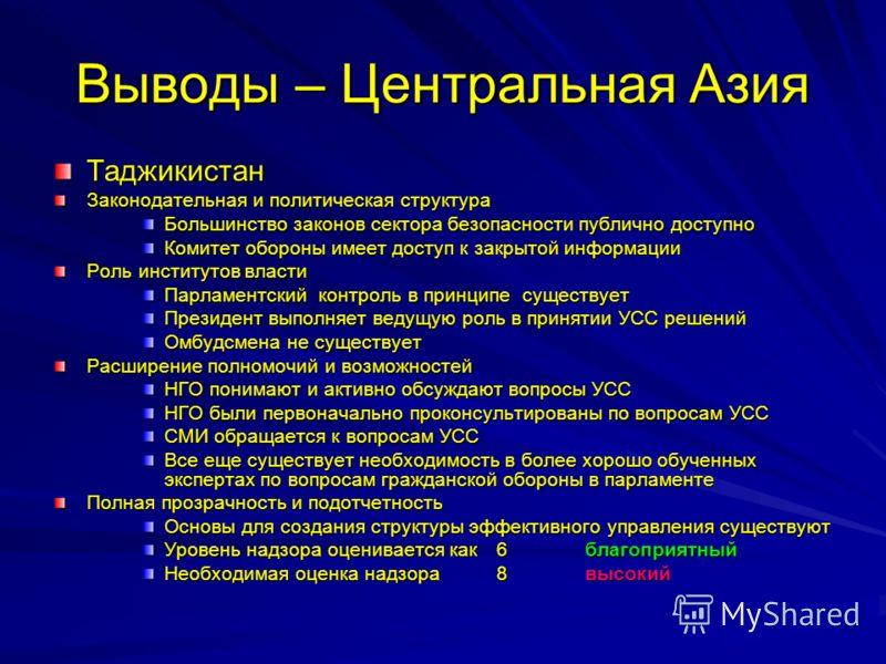 Выводы – Центральная Азия Таджикистан Законодательная и политическая структура Большинство законов сектора безопасности публично доступно Комитет обороны имеет доступ к закрытой информации Роль институтов власти Парламентский контроль в принципе суще