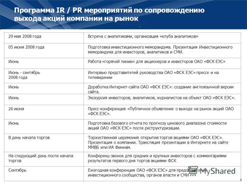 8 Карта ЕНЭС Программа IR / PR мероприятий по сопровождению выхода акций компании на рынок 29 мая 2008 годаВстреча с аналитиками, организация «клуба аналитиков» 05 июня 2008 годаПодготовка инвестиционного меморандума. Презентация Инвестиционного мемо
