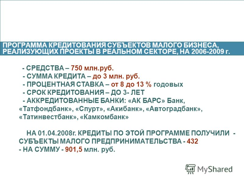 ПРОГРАММА КРЕДИТОВАНИЯ СУБЪЕКТОВ МАЛОГО БИЗНЕСА, РЕАЛИЗУЮЩИХ ПРОЕКТЫ В РЕАЛЬНОМ СЕКТОРЕ, НА 2006-2009 г. - СРЕДСТВА – 750 млн.руб. - СУММА КРЕДИТА – до 3 млн. руб. - ПРОЦЕНТНАЯ СТАВКА – от 8 до 13 % годовых - СРОК КРЕДИТОВАНИЯ – ДО 3- ЛЕТ - АККРЕДИТО