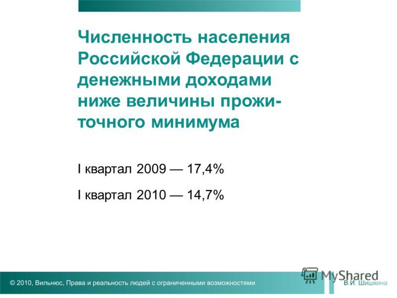 I квартал 2009 17,4% I квартал 2010 14,7% Численность населения Российской Федерации с денежными доходами ниже величины прожи- точного минимума