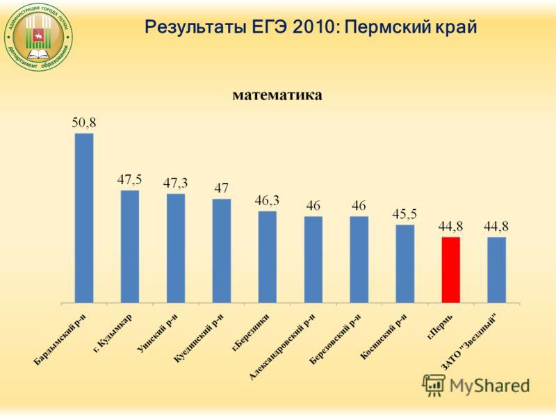 Результаты ЕГЭ 2010: Пермский край