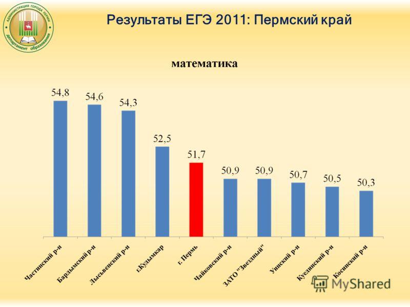 Результаты ЕГЭ 2011: Пермский край