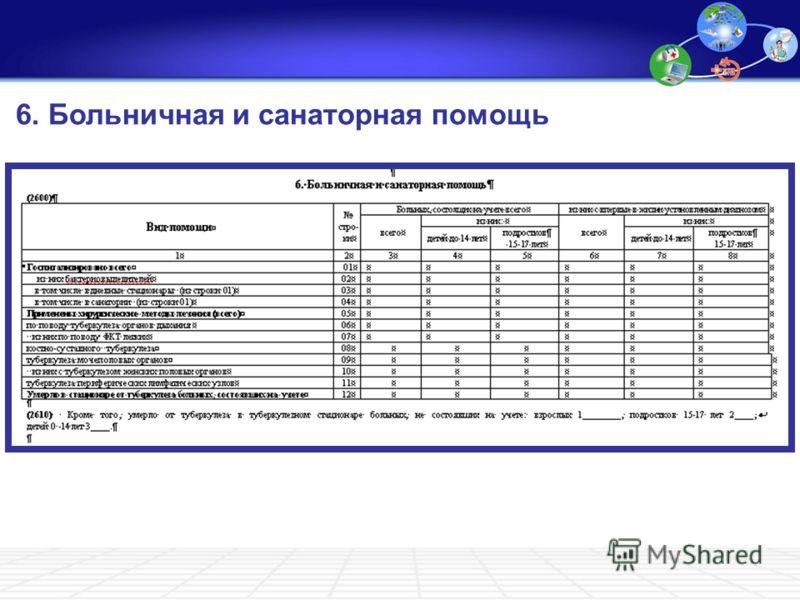 6. Больничная и санаторная помощь