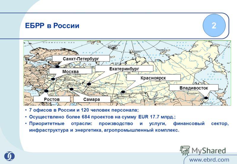 Санкт-Петербург Москва Екатеринбург Владивосток Ростов Самара Красноярск ЕБРР в России 7 офисов в России и 120 человек персонала; Осуществлено более 684 проектов на сумму EUR 17.7 млрд.; Приоритетные отрасли: производство и услуги, финансовый сектор,