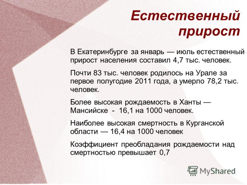 В Екатеринбурге за январь июль естественный прирост населения составил 4,7 тыс. человек. Почти 83 тыс. человек родилось на Урале за первое полугодие 2011 года, а умерло 78,2 тыс. человек. Более высокая рождаемость в Ханты Мансийске - 16,1 на 1000 чел