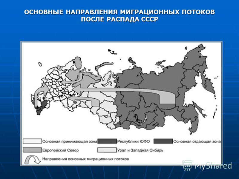 ОСНОВНЫЕ НАПРАВЛЕНИЯ МИГРАЦИОННЫХ ПОТОКОВ ПОСЛЕ РАСПАДА СССР