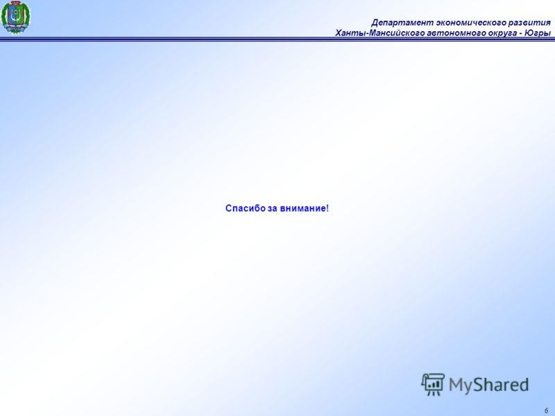 Департамент экономического развития Ханты-Мансийского автономного округа - Югры 6 Спасибо за внимание!