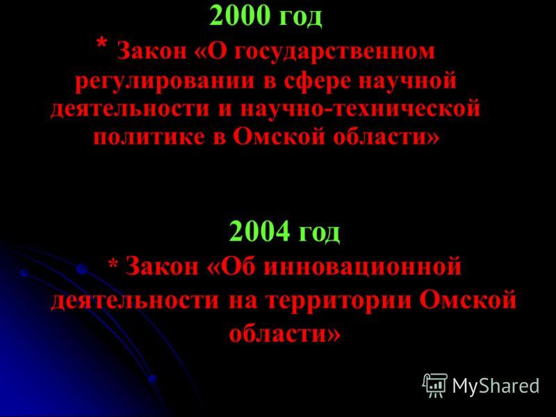 2000 год * Закон «О государственном регулировании в сфере научной деятельности и научно-технической политике в Омской области» 2004 год * Закон «Об инновационной деятельности на территории Омской области»
