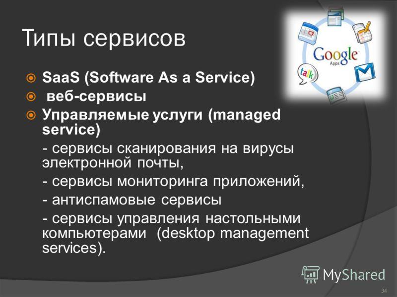 Типы сервисов SaaS (Software As a Service) веб-сервисы Управляемые услуги (managed service) - сервисы сканирования на вирусы электронной почты, - сервисы мониторинга приложений, - антиспамовые сервисы - сервисы управления настольными компьютерами (de