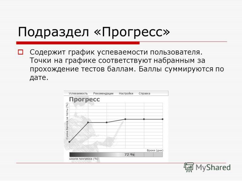 Подраздел «Прогресс» Содержит график успеваемости пользователя. Точки на графике соответствуют набранным за прохождение тестов баллам. Баллы суммируются по дате.